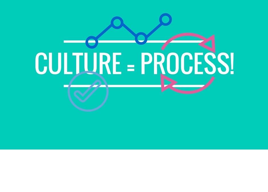 Culture = Process!